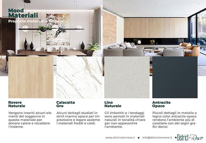 Moodboard-Interior-Design-Personalizzato