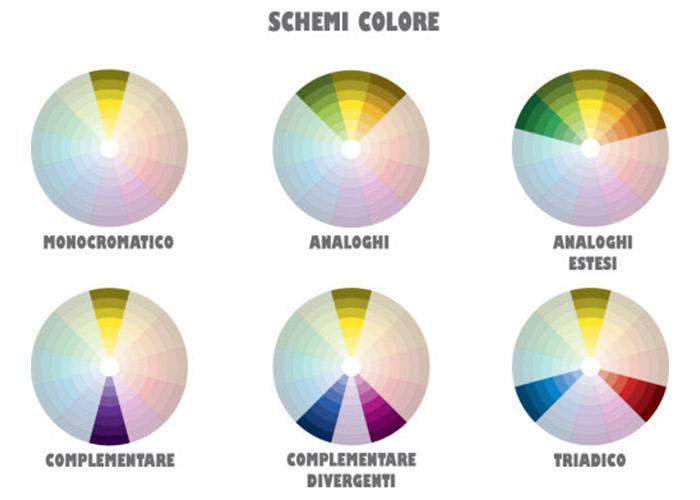 Colore Arredo 2021